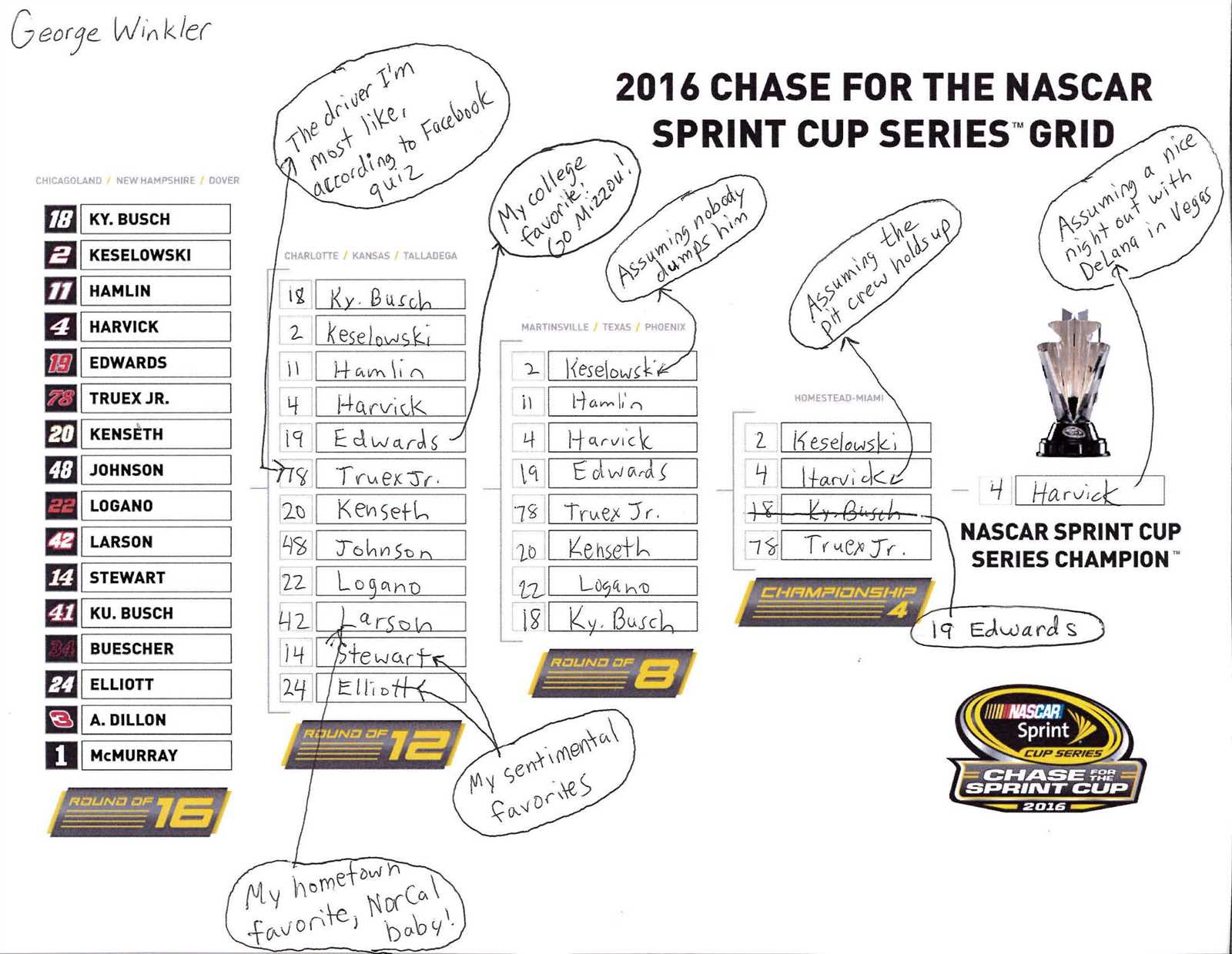 Nascar Com Staff Picks For Sprint Cup Series Chase